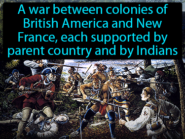 French And Indian War Definition Flashcard