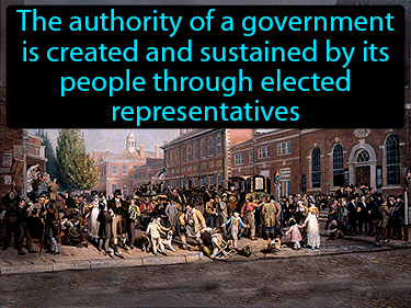 Popular Sovereignty Definition Flashcard