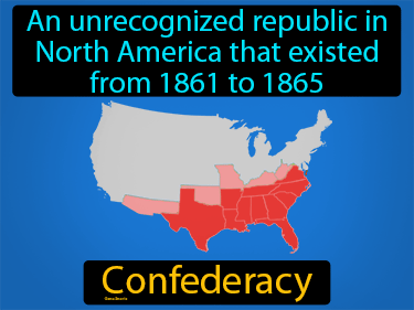 Confederacy Definition Flashcard