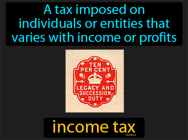 Income Tax Definition Flashcard