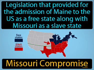 Missouri Compromise Definition Flashcard
