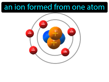 Monatomic Ion Definition Flashcard