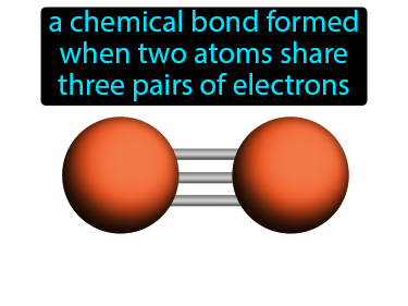 Triple Bond Definition Flashcard