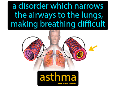 Asthma Science Definition