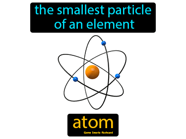 Atom Science Definition