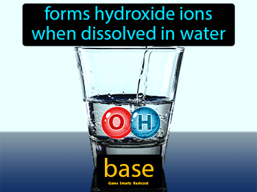 Base Science Definition