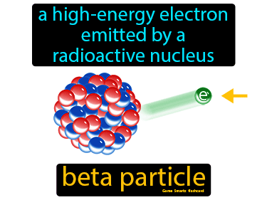 Beta Particle Science Definition