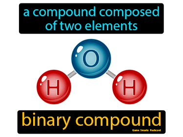 Binary Compound Definition Flashcard