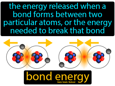 Bond Energy Definition Flashcard