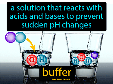 Buffer Science Definition