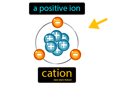 Cation Definition Flashcard