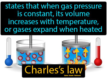Charles Law Science Definition