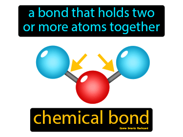 Chemical Bond Definition Flashcard