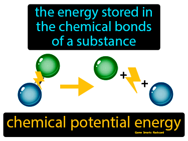 Chemical Potential Energy Definition Flashcard