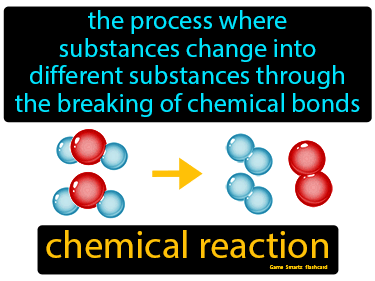 Chemical Reaction Definition Flashcard