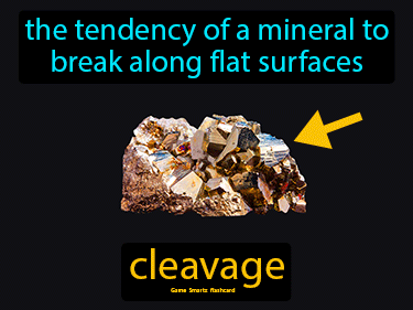 Cleavage Science Definition
