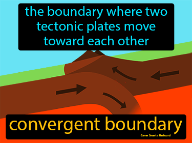 Convergent Boundary Science Definition