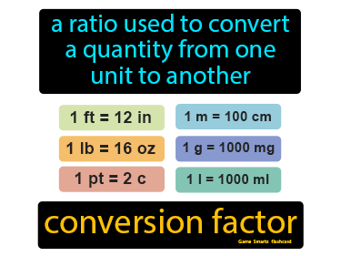 Conversion Factor Definition Flashcard