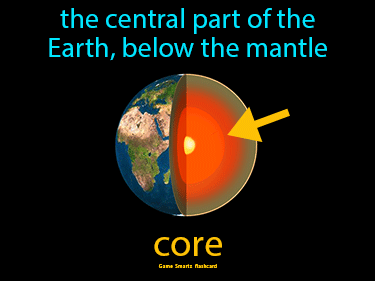 Core Science Definition