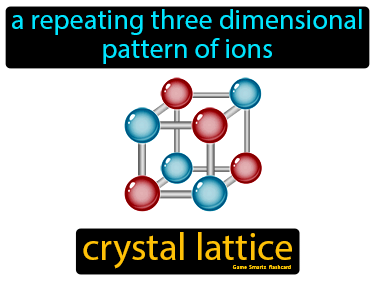 Crystal Lattice Definition Flashcard