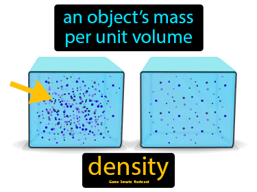 Density Science Definition