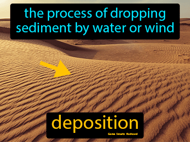 Deposition Science Definition
