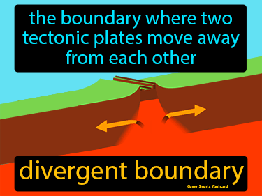 Divergent Boundary Science Definition