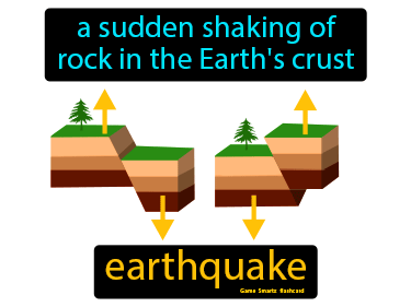 Earthquake Science Definition