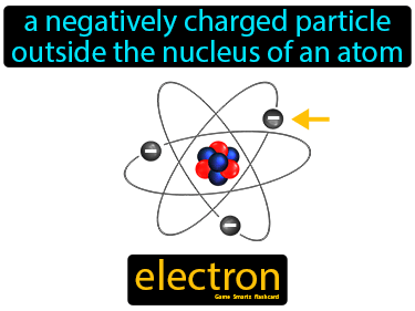 Electron Science Definition