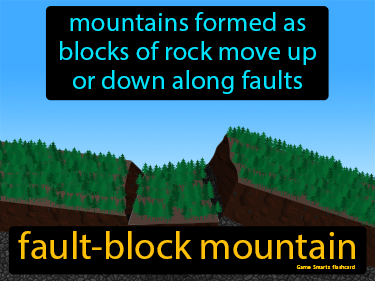 Fault Block Mountain Science Definition