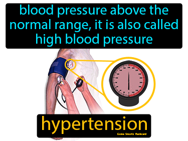 Hypertension Science Definition
