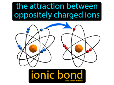 Ionic Bond Definition Flashcard
