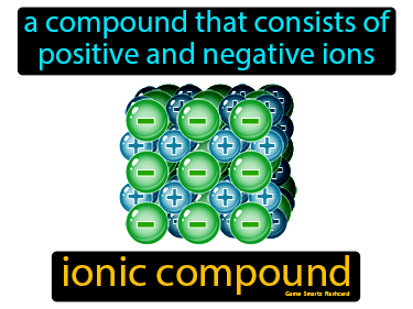 Ionic Compound Definition Flashcard
