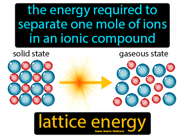 Lattice Energy Definition Flashcard