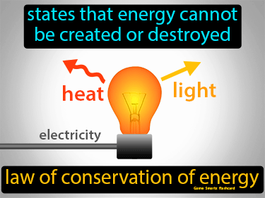 Law Of Conservation Of Energy Definition Flashcard