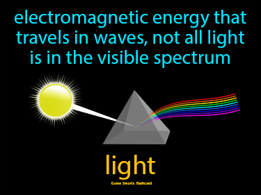 Light Science Definition