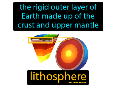 Lithosphere Science Definition