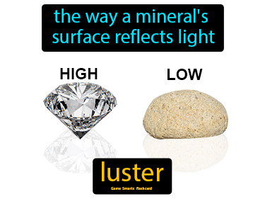 Luster Science Definition
