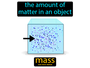 Mass Science Definition