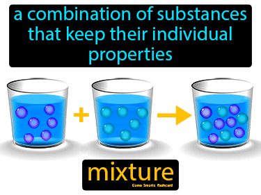 Mixture Science Definition