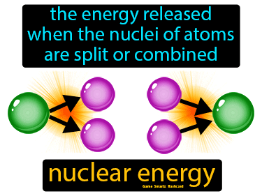 Nuclear Energy Science Definition