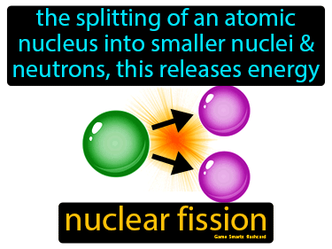 Nuclear Fission Science Definition