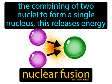 Nuclear Fusion Science Definition
