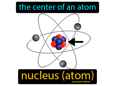 Nucleus Science Definition