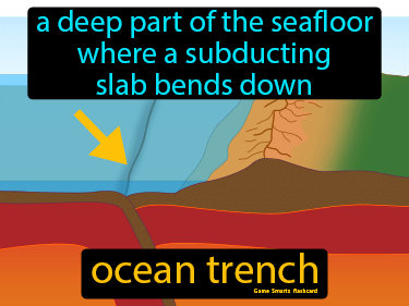 Ocean Trench Science Definition