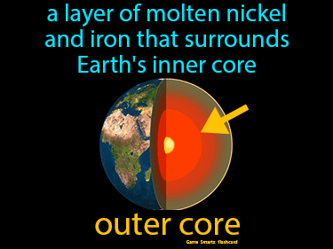 Outer Core Science Definition