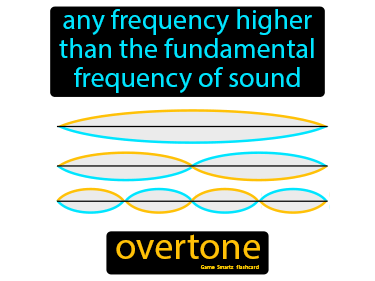 Overtone Science Definition