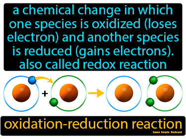 Oxidation Reduction Reaction Definition Flashcard