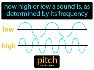 Pitch Science Definition