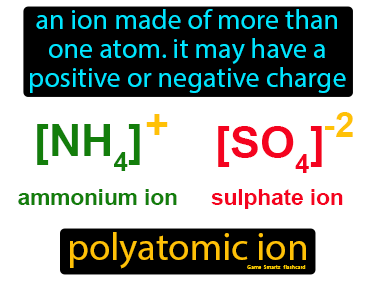 Polyatomic Ion Definition Flashcard